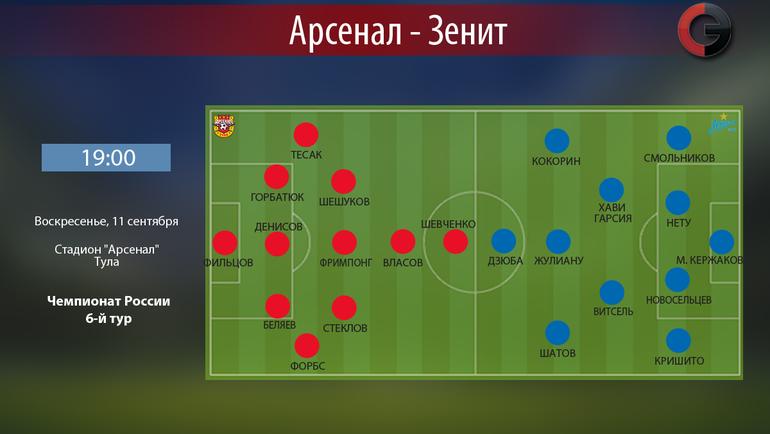 """""""Арсенал"""" - """"Зенит"""". Фото """"СЭ"""""""
