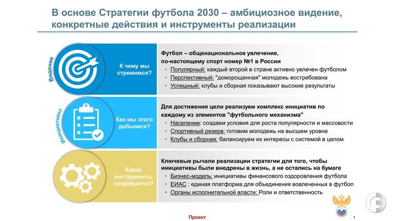 Стратегия 2030 рф это - 87687