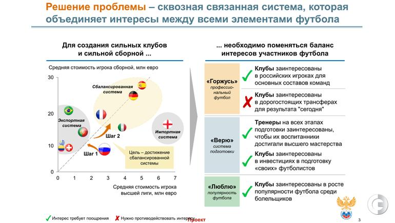 Стратегия 2030 рф это - 6a