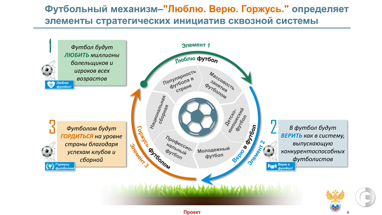 Стратегия 2030 рф это - 9ba4