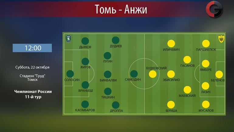 «Томь» надомашнем поле уступила «Анжи» срезультатом 0:3