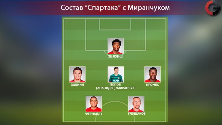 Кому нужен Миранчук?