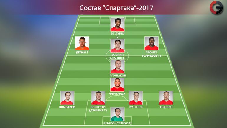 """""""Спартак""""-2017"""