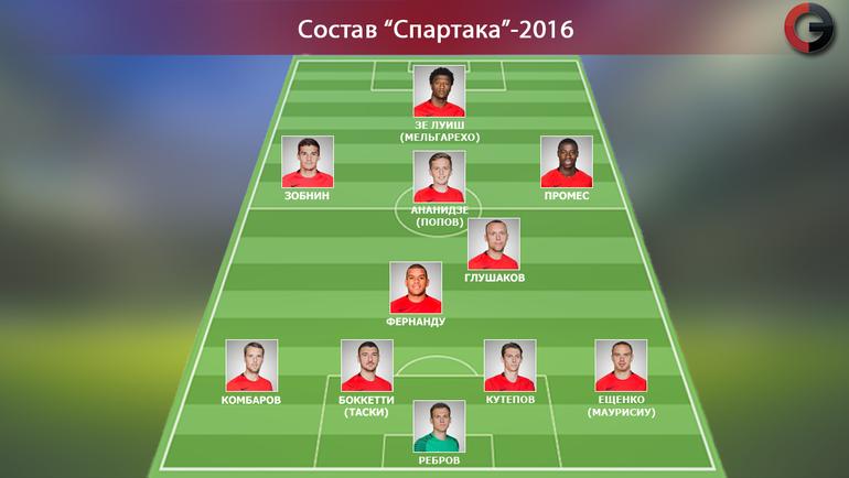 """""""Спартак""""-2016"""