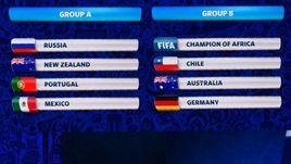 Группы Кубка Конфедераций 2017