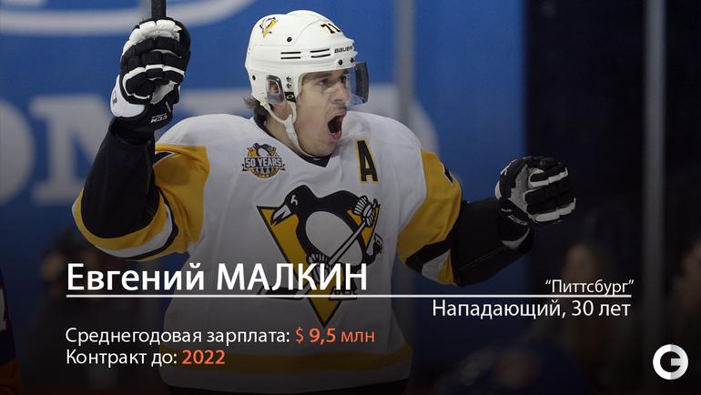 Евгений МАЛКИН.