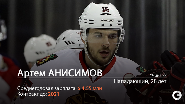 Артем АНИСИМОВ.