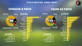 Россия заработала 23 930 000.