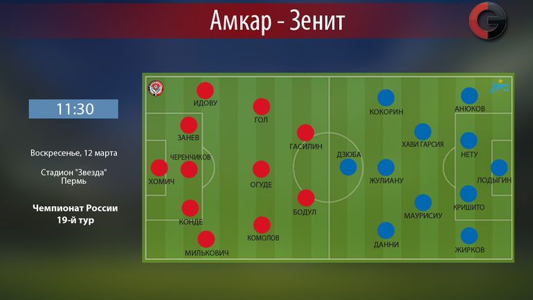 """Амкар"" vs ""Зенит"". Фото ""СЭ"""
