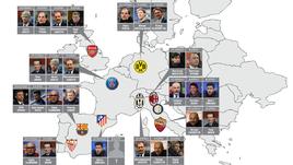 Круговорот тренеров в Европе