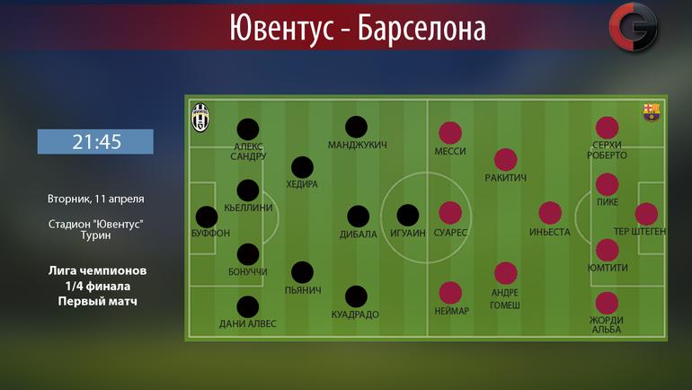 Букмекеры прогнозируют победы «Ювентуса» и«Боруссии»— Четвертьфиналы Лиги чемпионов