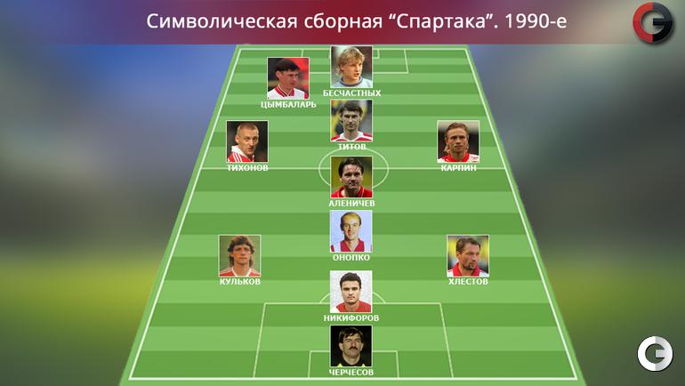 """Спартак"""". 1990-е"""