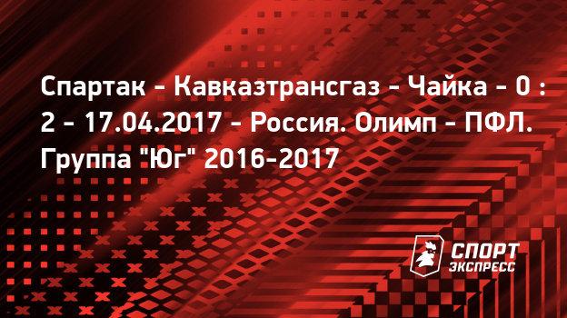Чемпионат россии футбол прогнозы мира 2017