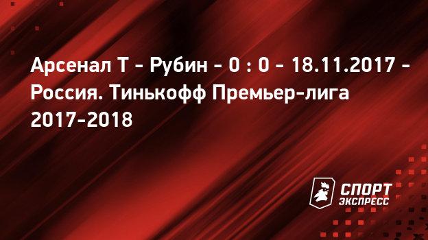 Футбол России: премьер-лига 2018 года