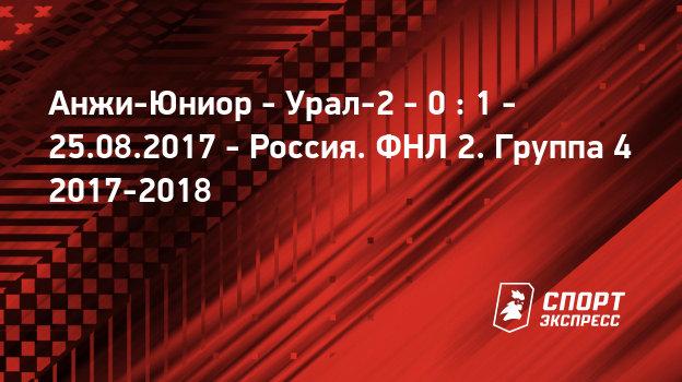 Урал оренбург прогноз 2018
