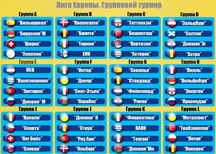 этапа Лиги Европы УЕФА
