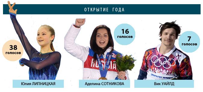 http://ss.sport-express.ru/userfiles/news/images/imagesinsidetext/77/770635/2.jpg