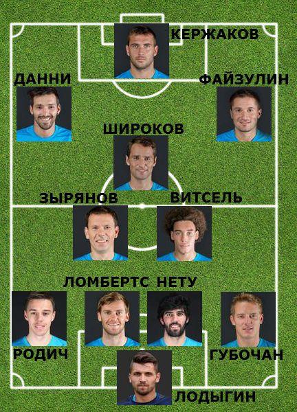 """"""",""""football.sport-express.ru"""