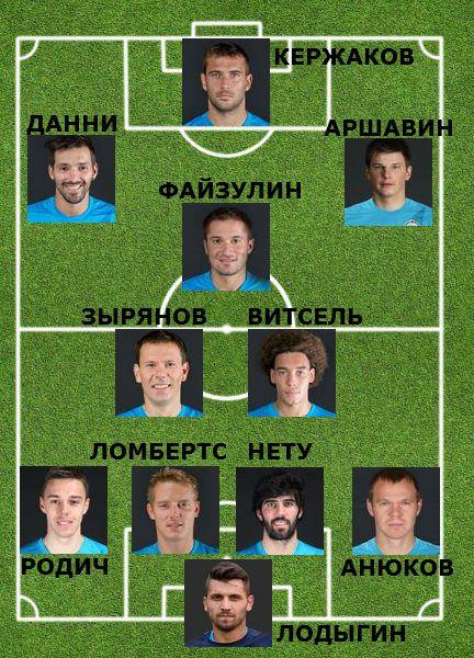 """""""Зенит"""" – """"Динамо"""" К – 3:3"""