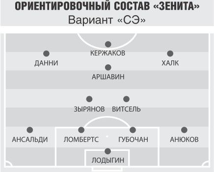 язык футбола