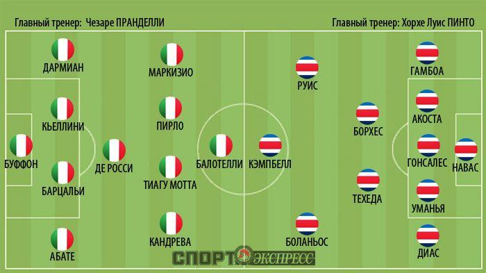 сборной СССР (2 матча) 2:1