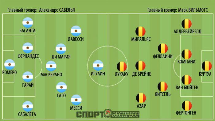 Прогнозы специалистов на матч бельгия россия
