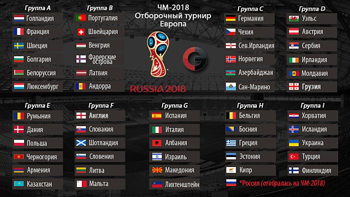 Отборочная группа россии к чемпионату мира по футболу