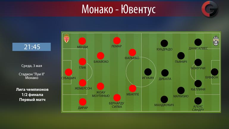 """""""Монако"""" vs """"Ювентус"""". Фото """"СЭ"""""""