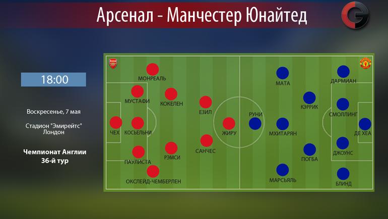 Новости по футболу украины