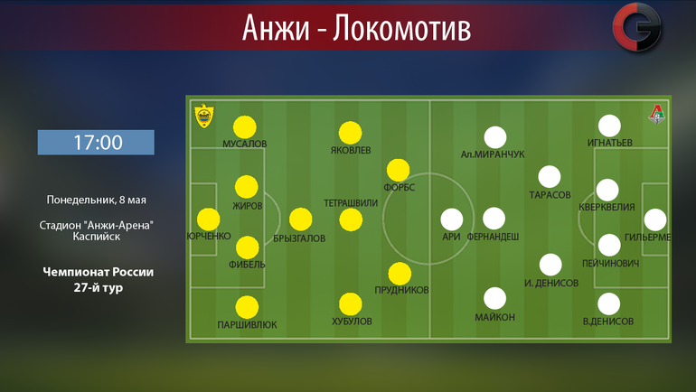 """Анжи"" vs ""Локомотив"". Фото «СЭ»"