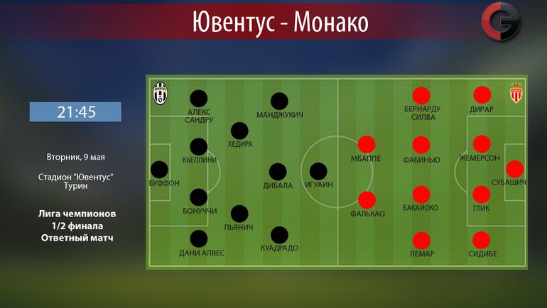 """""""Ювентус"""" vs """"Монако""""."""