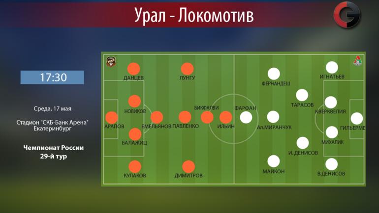 """Урал"" vs ""Локомотив"". Фото ""СЭ"""