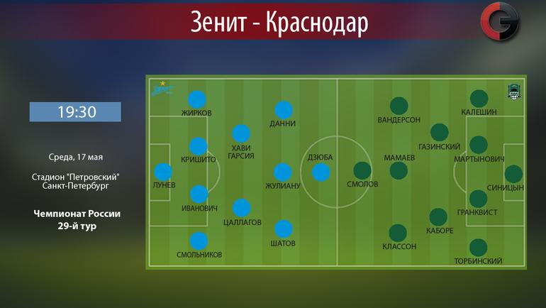 """Зенит"" vs ""Краснодар"". Фото ""СЭ"""
