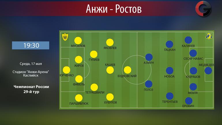 """""""Анжи"""" vs """"Ростов"""". Фото """"СЭ"""""""