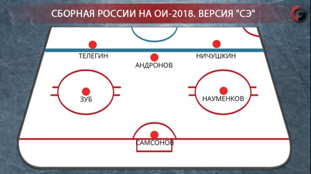 Вариант сборной России в Корее. Фото «СЭ»