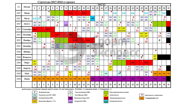 "Структура календаря сезона-2017/18. Фото ""СЭ"""