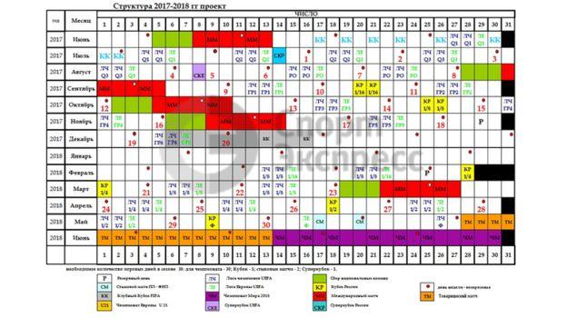 Структура календаря сезона-2017/18. Фото «СЭ»