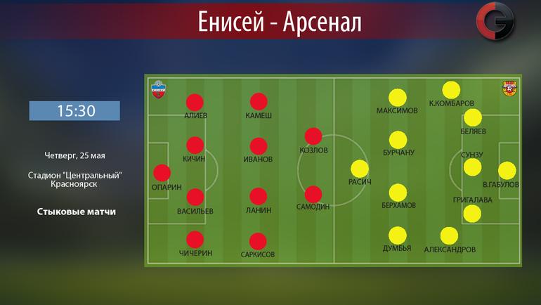 """Енисей"" vs ""Арсенал"". Фото ""СЭ"""