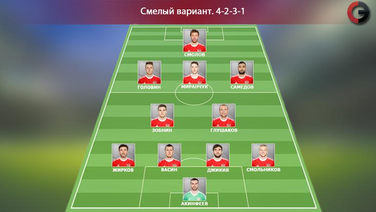 Возможная расстановка сборной России. Фото «СЭ»