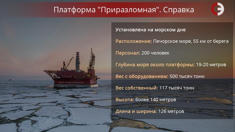 """""""Приразломная"""". Фото ПАО """"Газпром нефть"""""""