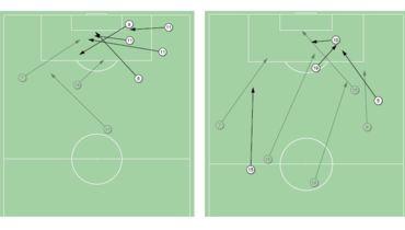 Ключевые передачи Мексики в первом и втором таймах игры с Португалией. Фото «СЭ»