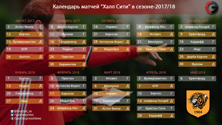 "Календарь ""Халл Сити"" на сезон-2017/18. Фото «СЭ»"