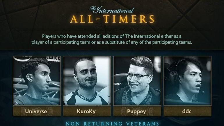 Список участников всех The International. Фото RuHub