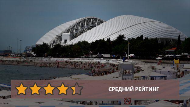 Общий рейтинг - 4,25 звезды. Фото «СЭ»