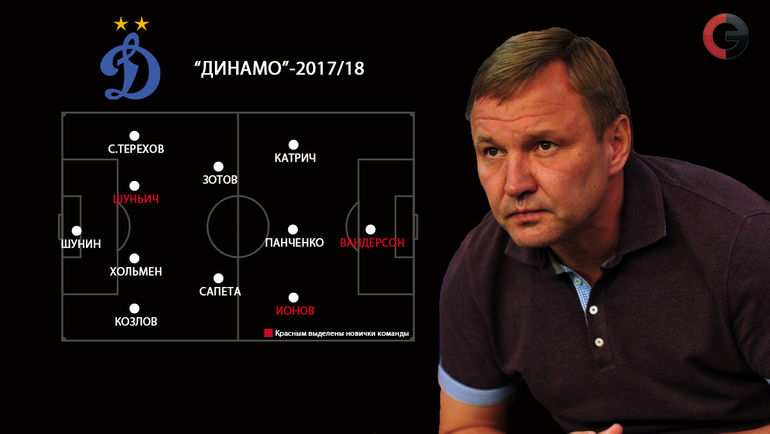 "Вариант состава ""Динамо"". Фото «СЭ»"