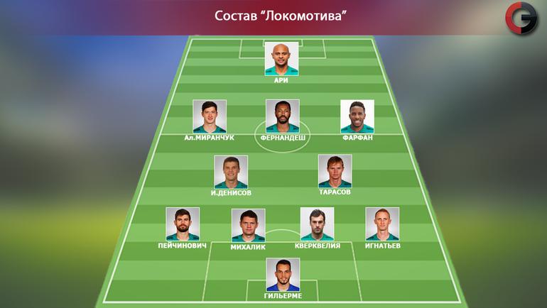"""Ориентировочный состав """"Локомотива"""". Версия """"СЭ""""."""