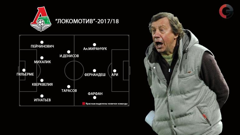 """Вариант состава """"Локомотива"""". Фото """"СЭ"""""""