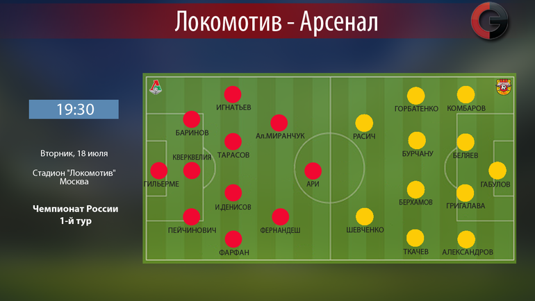 """Локомотив"" - ""Арсенал"". Фото ""СЭ"""