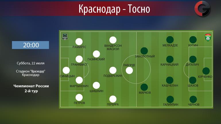 """Краснодар"" vs ""Тосно"". Фото «СЭ»"