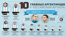 10 лучших аргентинцев в чемпионате России.